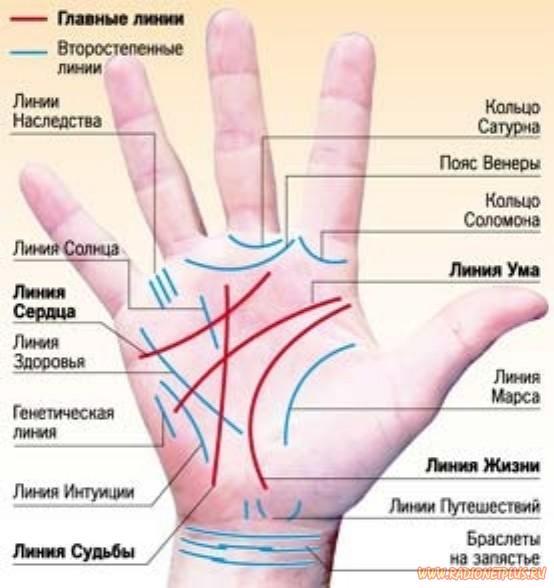 знак треугольника под знаком солнца на руке
